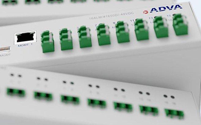 Adva Optical Networking Aktie