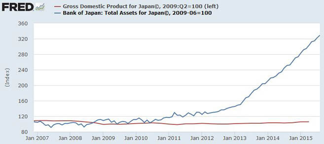 BOJ_Assets_Japan_GDP