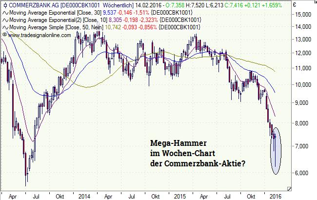 Commerzbank_120216