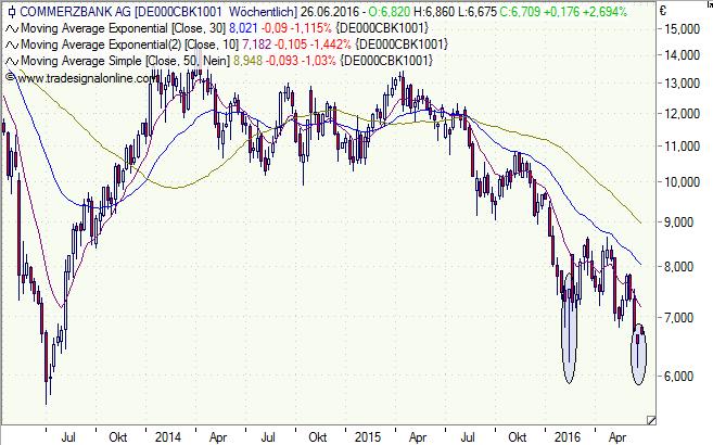 Commerzbank_200616_03
