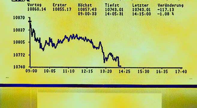 Gewagte Börsen-Prognosen für 2016 // EON, RWE, VW, Deutsche Bank ...