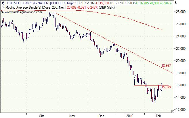 Deutsche_Bank_170216