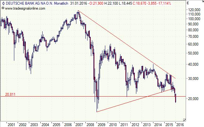 Deutsche_Bank_180116
