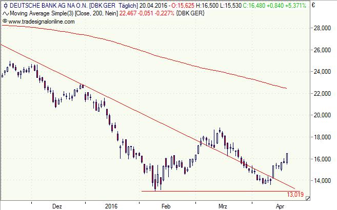 Deutsche_Bank_200416