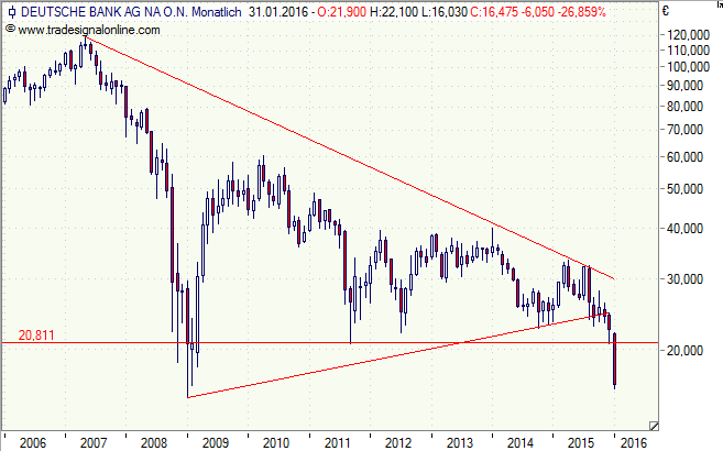 Deutsche_Bank_210116