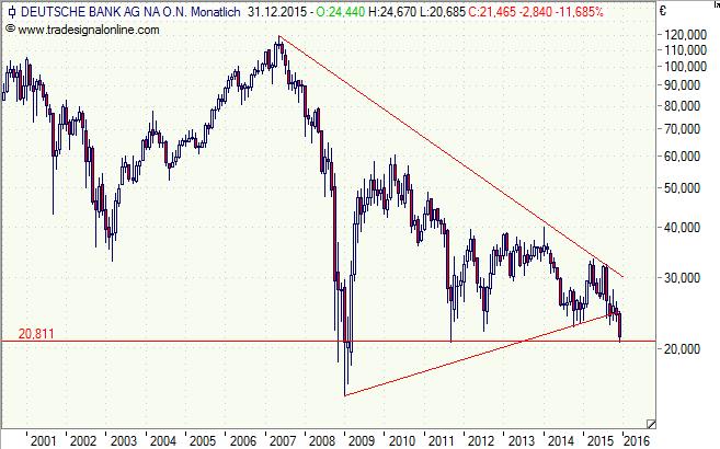 Deutsche_Bank_Aktie_221215