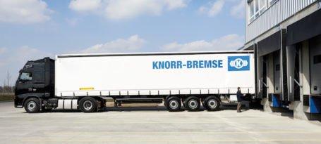 Knorr Bremse, Aktie,