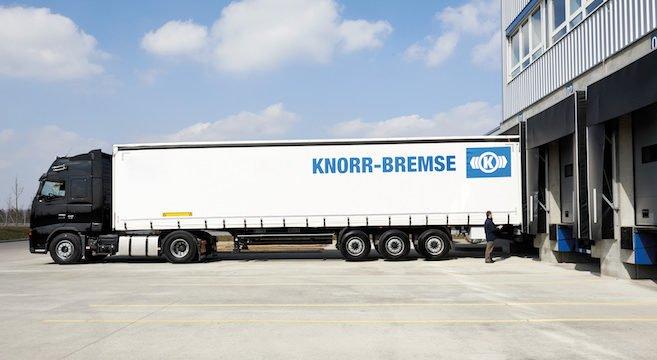 Knorr-Bremse, Aktie,
