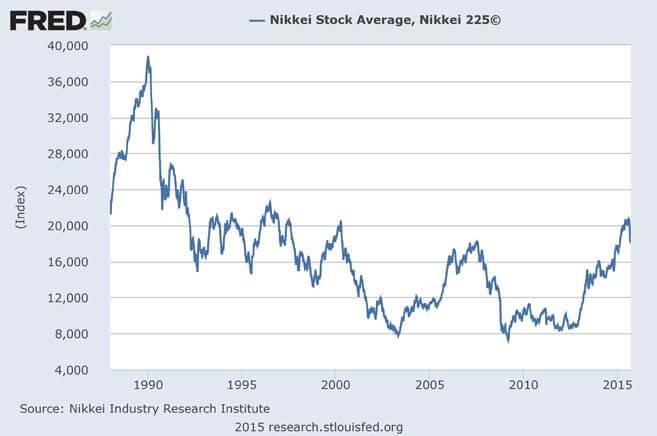 Nikkei_090915