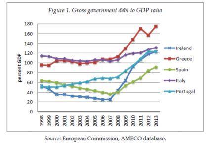 Schuldenstand