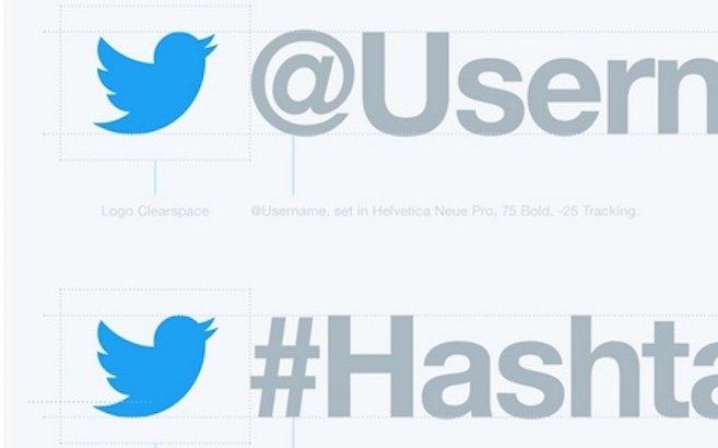 Twitter-Aktie // Charttechnisch sehr verführerisch